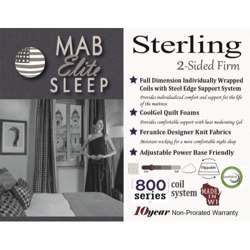 Sterling - Firm