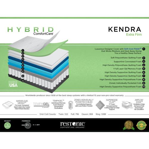 Hybrid ComfortCare - Kendra - Extra Firm