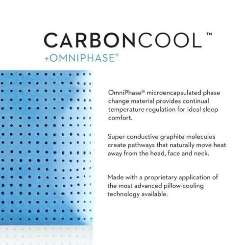CarbonCool   OmniPhase