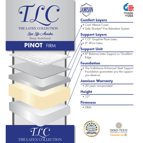 TLC Collection Pinot Firm