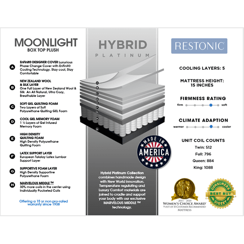 Hybrid Platinum ComfortCare - Moonlight - Plush - Box Top