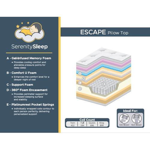 Escape Pillow Top Full Size Mattress/Foundation 2pc Set 4/6