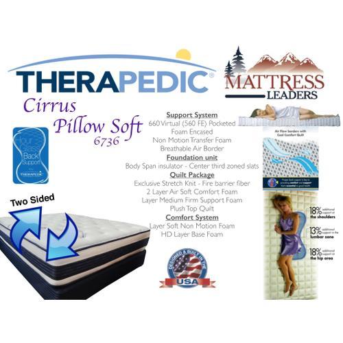 Cirrus Pillow Soft Mattress