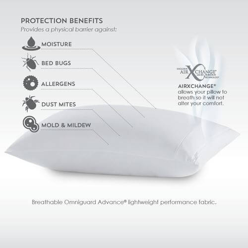 CELLIANT PILLOW PROTECTOR
