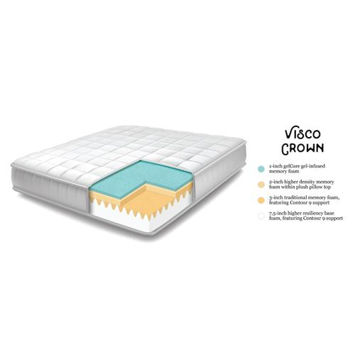 The BedBoss - Visco Crown Gel