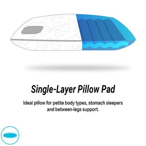 Bedgear Storm Series 0.0 Performance Pillow