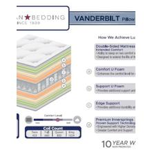 Vanderbuilt double sided pillowtop
