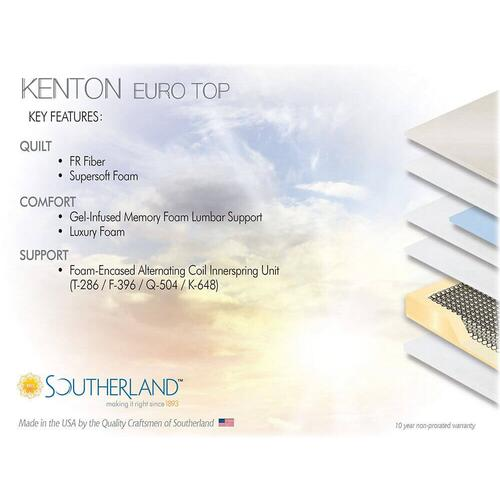 Southerland - Kenton Euro Top