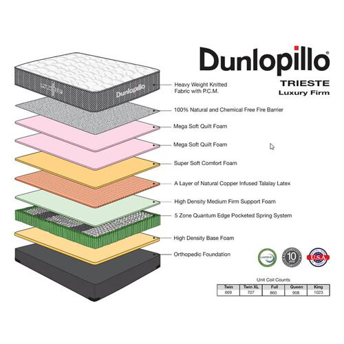Sherwood Bedding - Dunlopillo Collection - Trieste - Luxury Firm