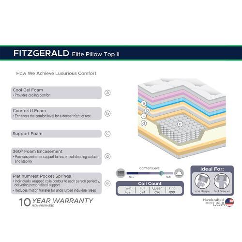 Fitzgerald Elite Pillow Top II