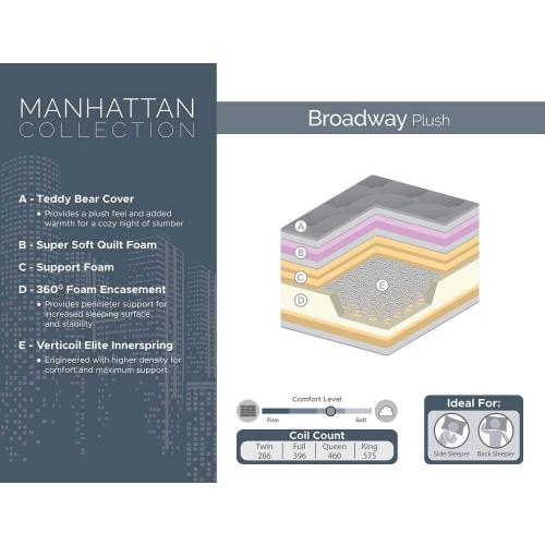 Manhattan Collection - Broadway - Plush