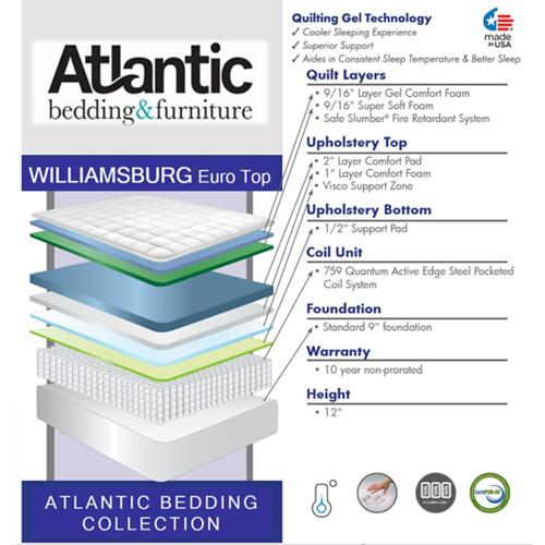Atlantic Bedding Collection - Williamsburg - Euro Top
