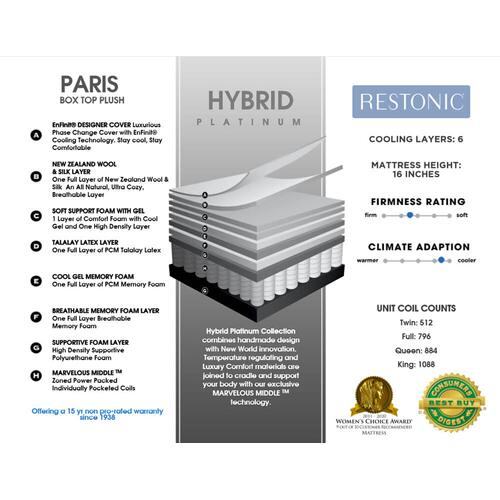 Hybrid Platinum ComfortCare - Paris - Plush - Box Top