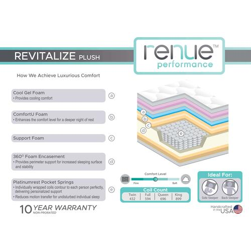 Renue Performance Collection - Revitalize Plush