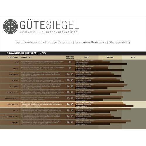 Rhineland - 2 Piece Santoku knife Set in Presentation Box