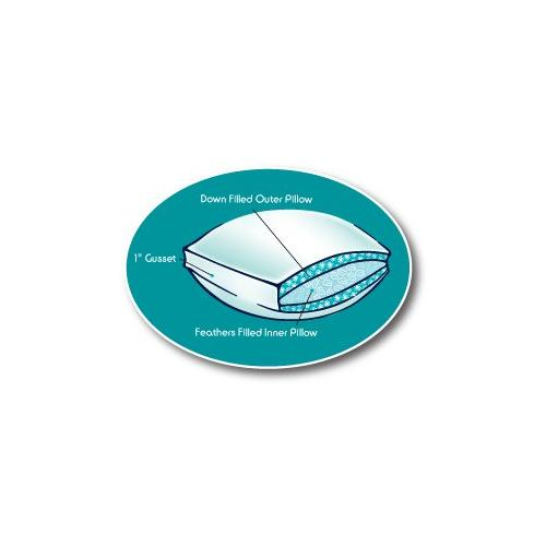 Pacific Coast Feather - Core Sleep™ Down Wrap® Pillow