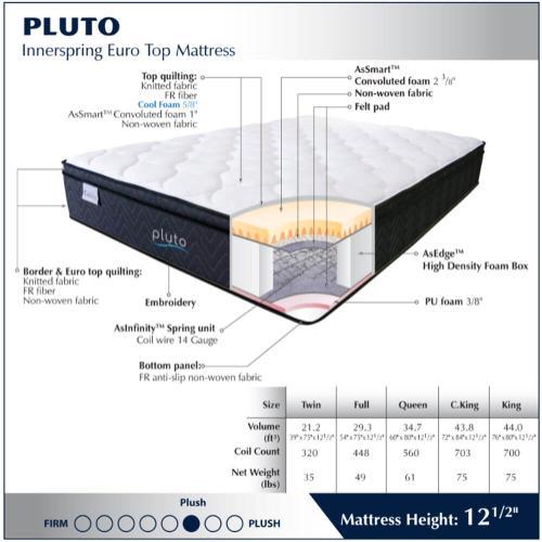 Pluto - Plush - Euro Top