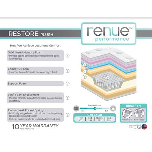 Renue Performance - Restore - Plush