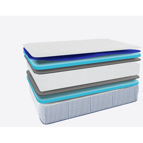 The McKinney - Create that down home country comfort of Texas hill country wherever you are  with the perfect mattress for every room in the house.