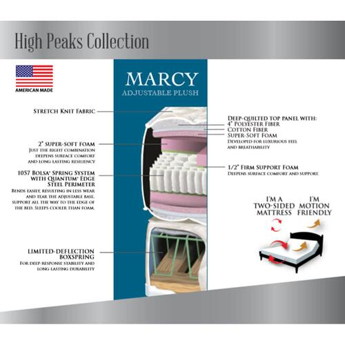 High Peaks Collection - Marcy - Plush