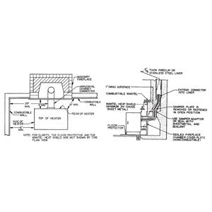 U.S. Stove Co. - BCAC Circulator