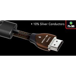 HDMI CABLE 2 METER