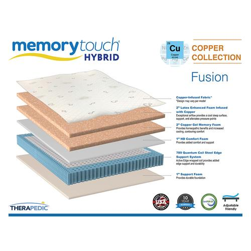 Therapedic - Memorytouch Hybrid - Copper Collection - Fusion