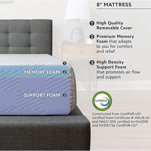 "SEALY Conform - Essentials Collection - 8"" Memory Foam - Mattress In A Box"