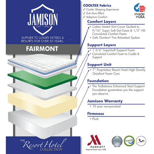Resort Hotel Collection - Fairmont