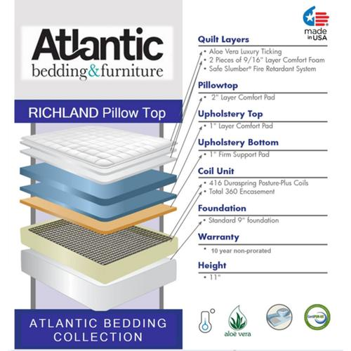 Atlantic Bedding Collection - Richland - Pillow Top
