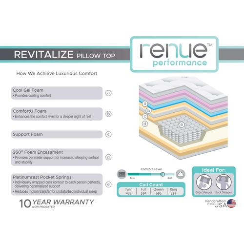 Renue Performance Collection - Revitalize Pillow Top
